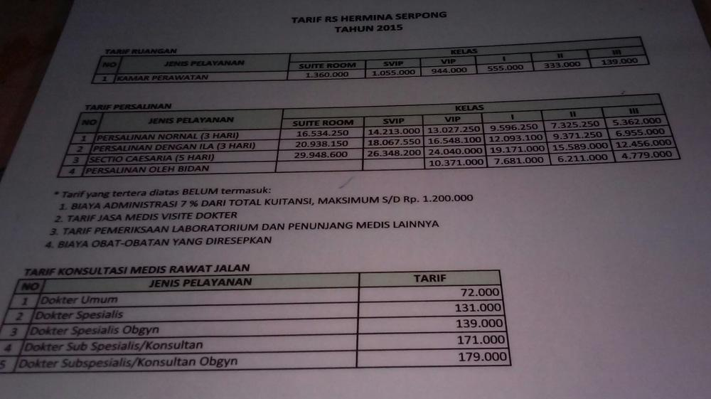 tarif biaya persalinan rs.hermina 2015 - IbuHamil.com